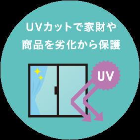 UVカットで家財や商品を劣化から保護